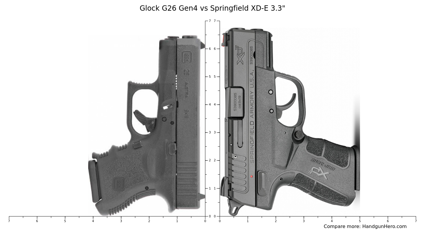 Glock G26 Gen4 Vs Springfield Xd E 3 3 Size Comparison Handgun Hero